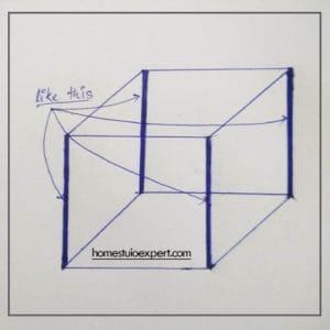 Acoustic panels position