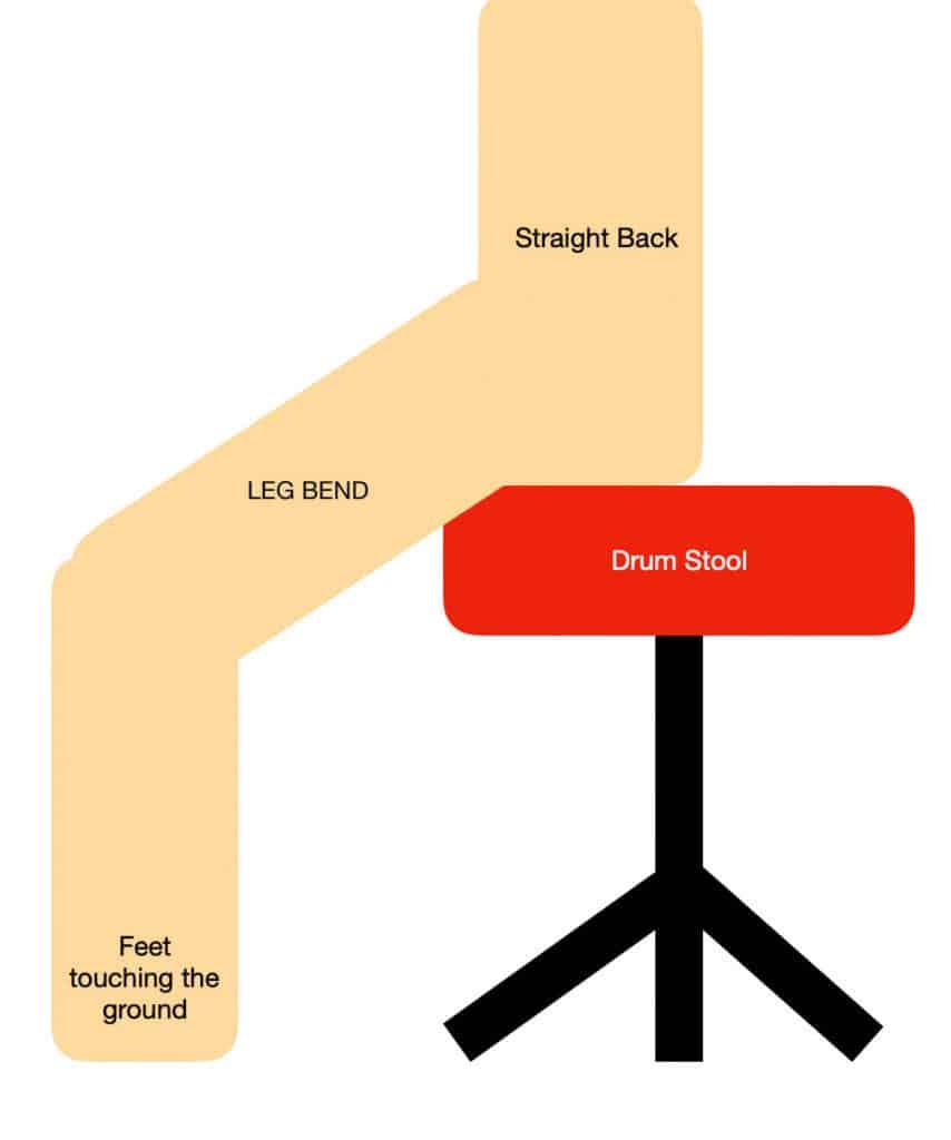 sitting position1